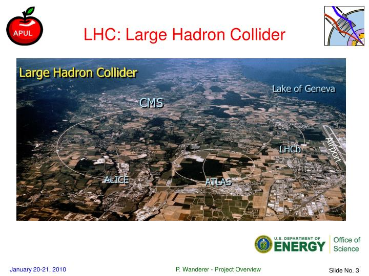 Lhc large hadron collider