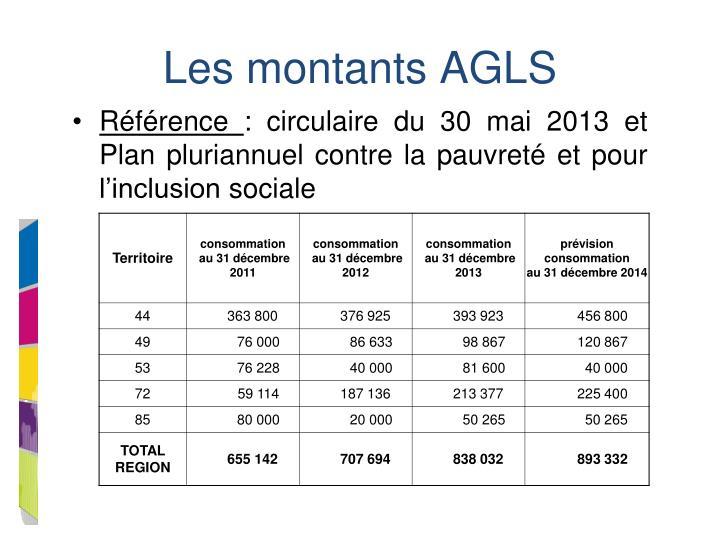 Les montants AGLS