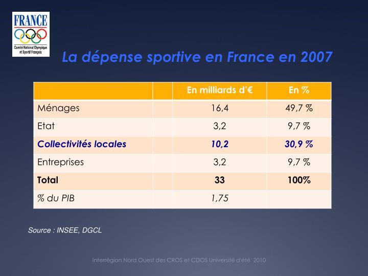 La dépense sportive en France en 2007