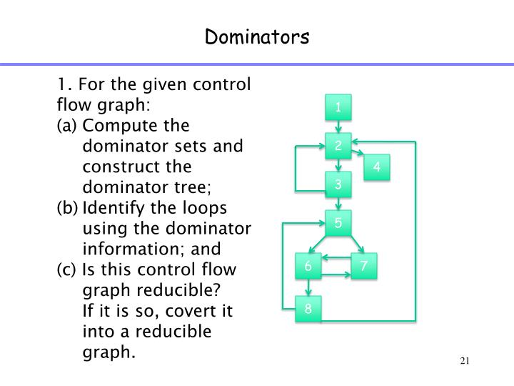 1. For the given control flow graph: