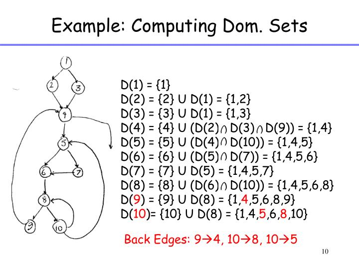 Example: Computing Dom. Sets