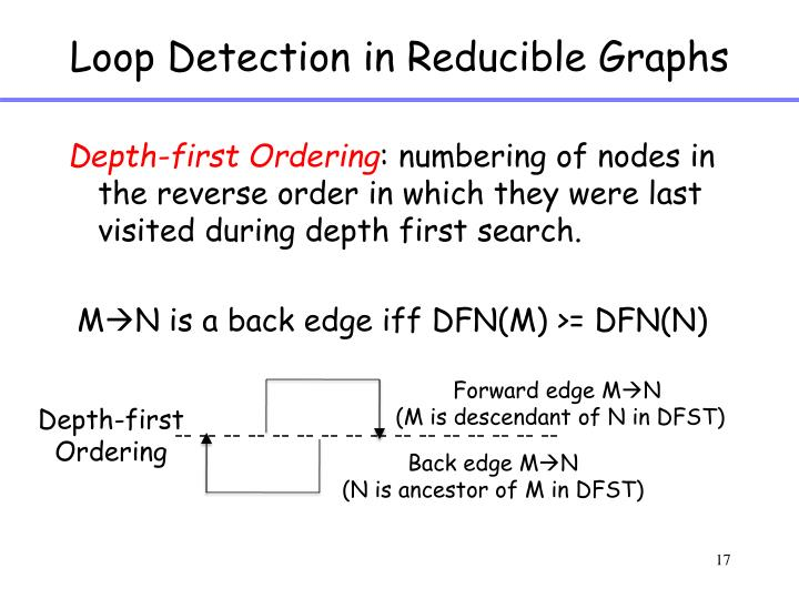 Loop Detection in Reducible Graphs