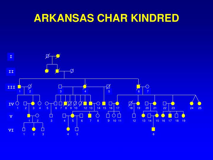 ARKANSAS CHAR KINDRED