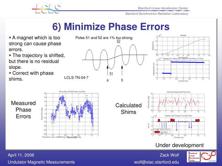 6) Minimize Phase Errors