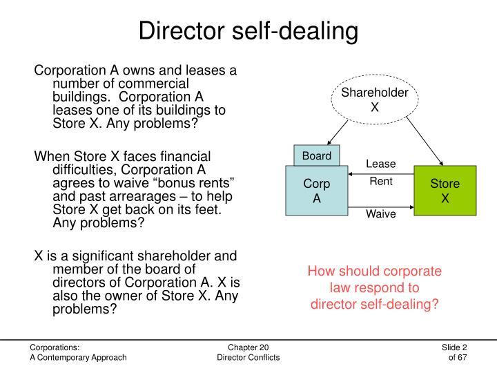 Director self-dealing