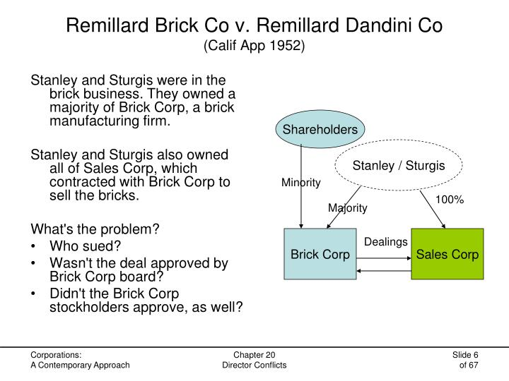Stanley and Sturgis were in the brick business. They owned a majority of Brick Corp, a brick manufacturing firm.