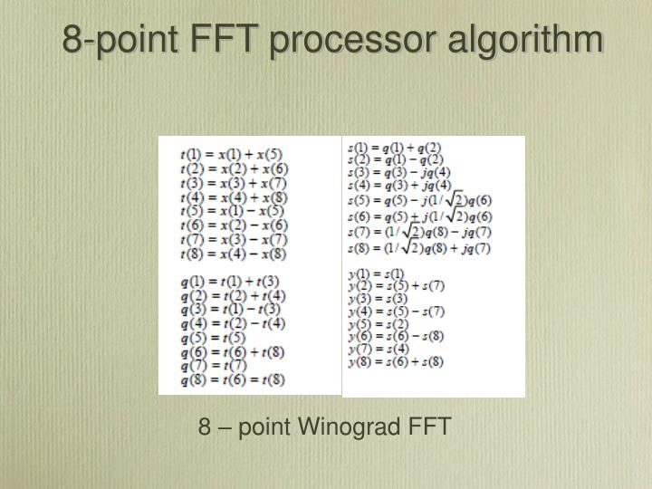 8-point FFT processor algorithm