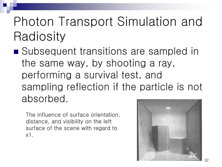Photon Transport Simulation and Radiosity