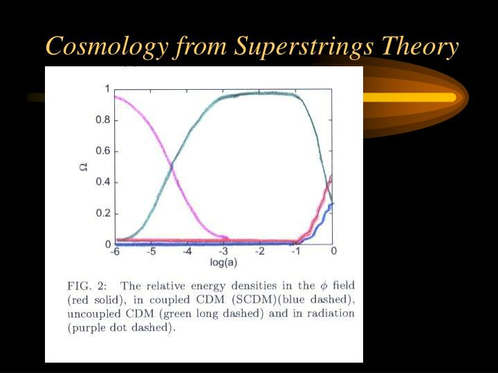Cosmology from Superstrings Theory