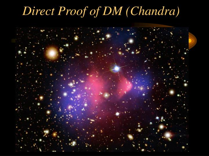 Direct Proof of DM (Chandra)