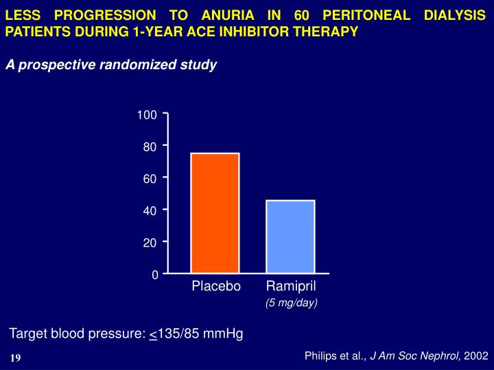 LESS PROGRESSION TO ANURIA IN 60 PERITONEAL DIALYSIS PATIENTS DURING 1-YEAR ACE INHIBITOR THERAPY