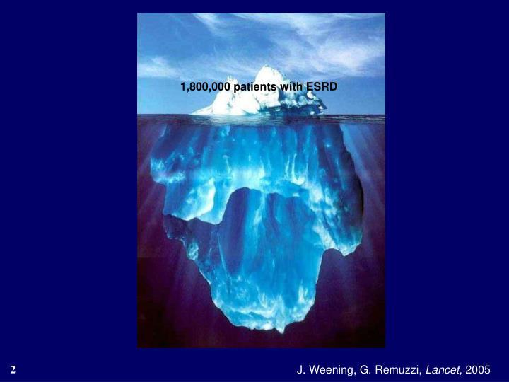 1,800,000 patients with ESRD