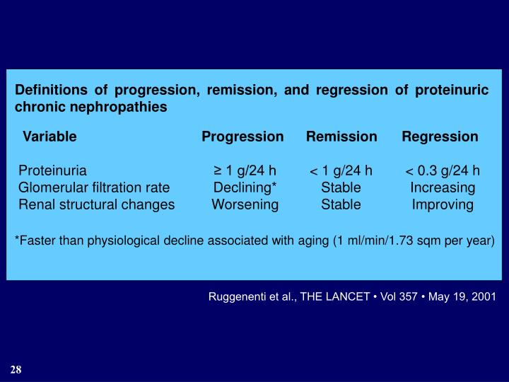 Definitions of progression, remission, and regression of proteinuric chronic nephropathies