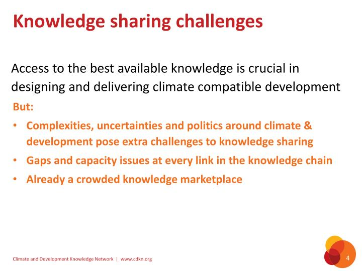 Knowledge sharing challenges