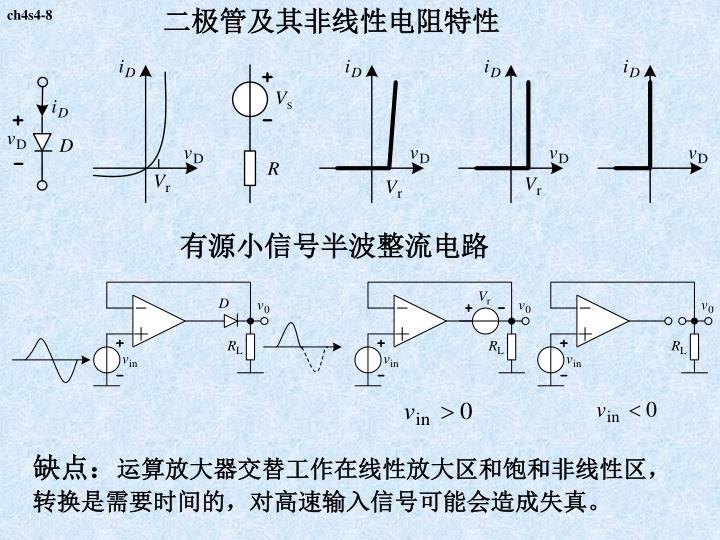 二极管及其非线性电阻特性