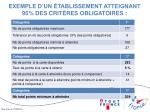 exemple d un tablissement atteignant 95 des crit res obligatoires