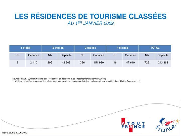 LES RÉSIDENCES DE TOURISME CLASSÉES