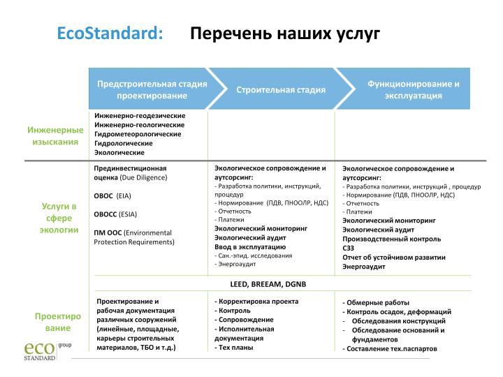 EcoStandard: