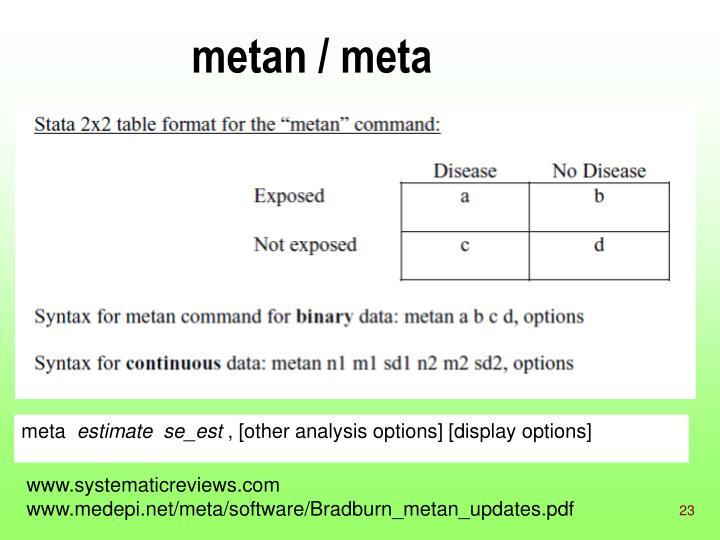 metan / meta