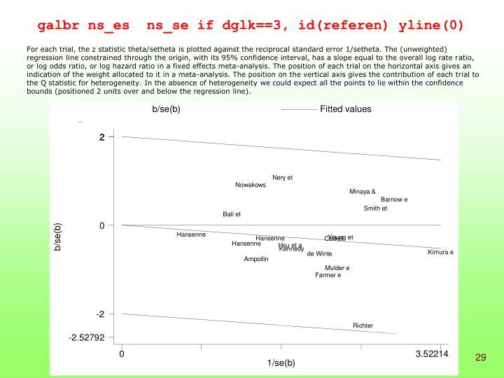 galbr ns_es  ns_se if dglk==3, id(referen) yline(0)