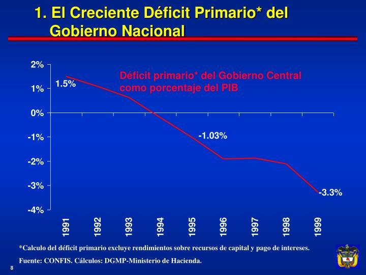 1. El Creciente Déficit Primario* del Gobierno Nacional