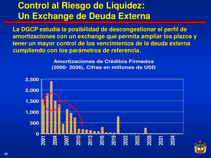Control al Riesgo de Liquidez: