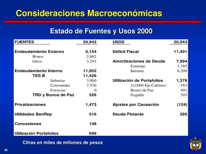 Estado de Fuentes y Usos 2000