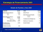 estrategia de financiamiento 2001
