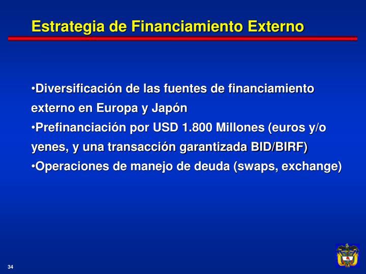 Estrategia de Financiamiento Externo