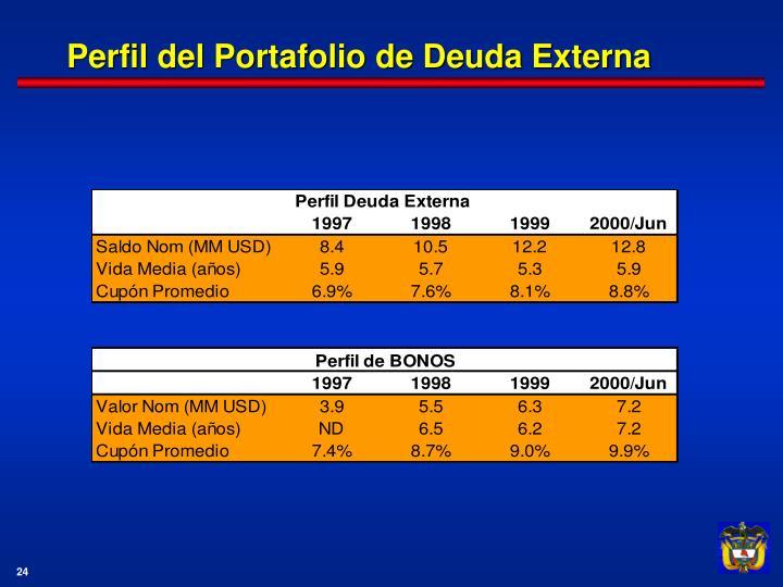 Perfil del Portafolio de Deuda Externa