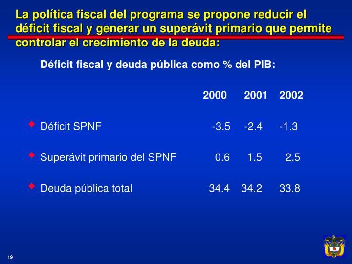 La política fiscal del programa se propone reducir el déficit fiscal y generar un superávit primario que permite controlar el crecimiento de la deuda: