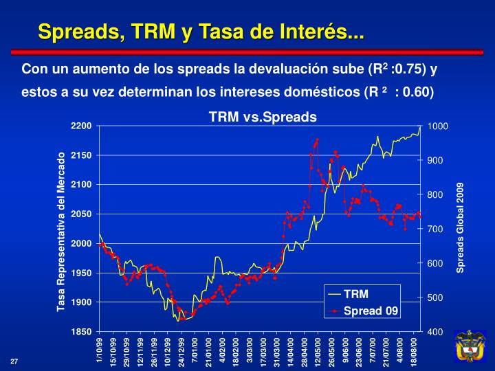 Spreads, TRM y Tasa de Interés...