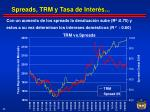spreads trm y tasa de inter s