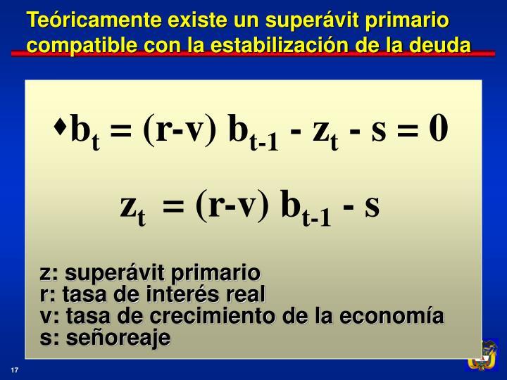 Teóricamente existe un superávit primario compatible con la estabilización de la deuda
