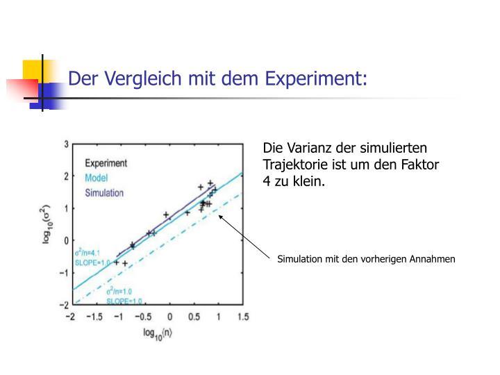 Der Vergleich mit dem Experiment: