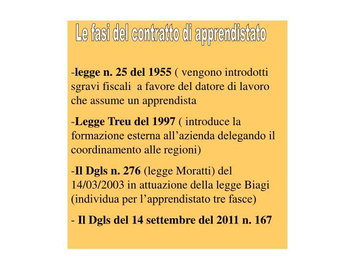 legge n. 25 del 1955