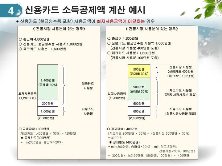 신용카드 소득공제액 계산 예시