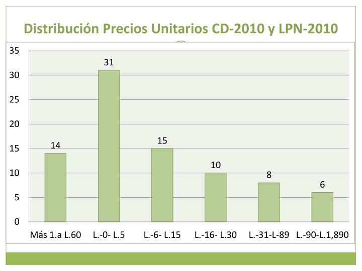 Distribución Precios Unitarios
