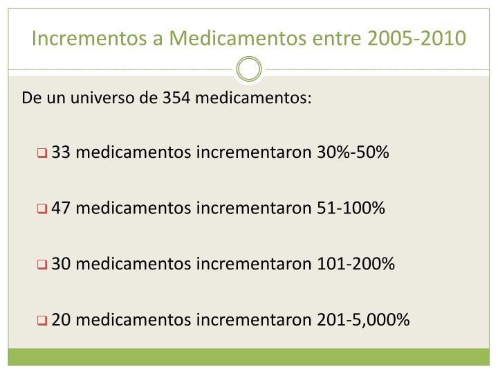 Incrementos a Medicamentos entre 2005-2010