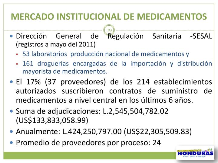 MERCADO INSTITUCIONAL DE MEDICAMENTOS