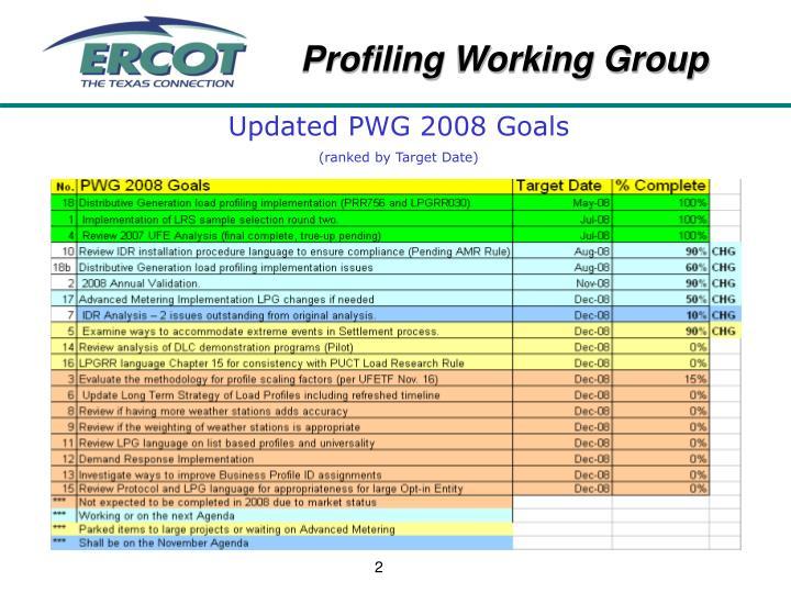 Updated PWG 2008 Goals