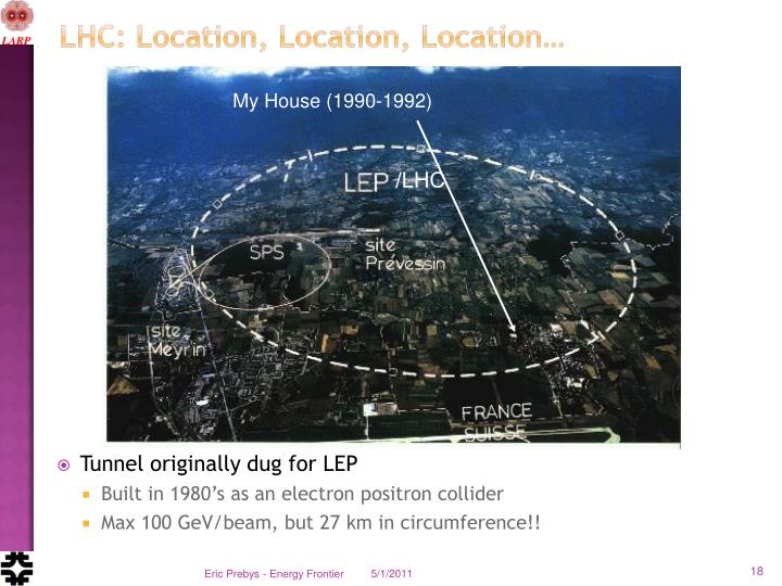 LHC: Location, Location, Location…