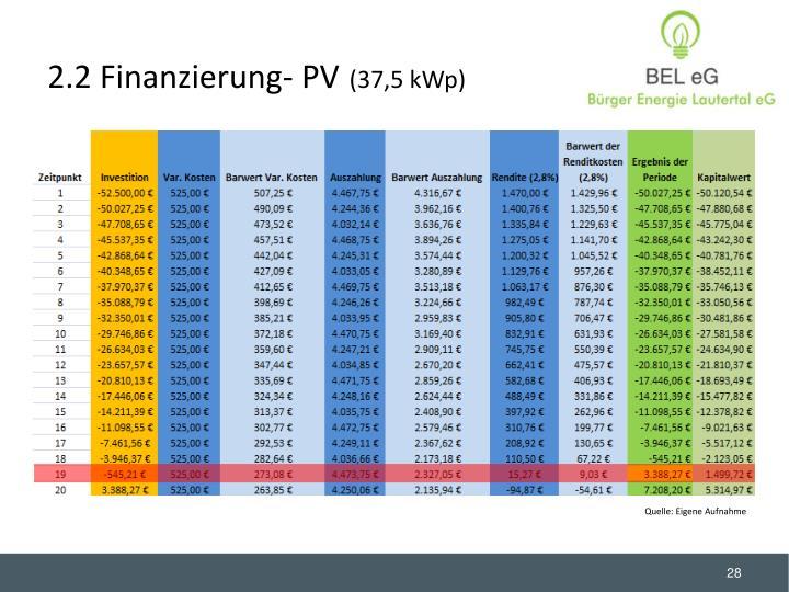 2.2 Finanzierung- PV