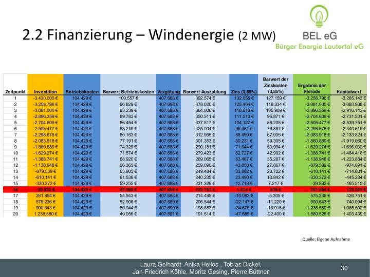 2.2 Finanzierung – Windenergie