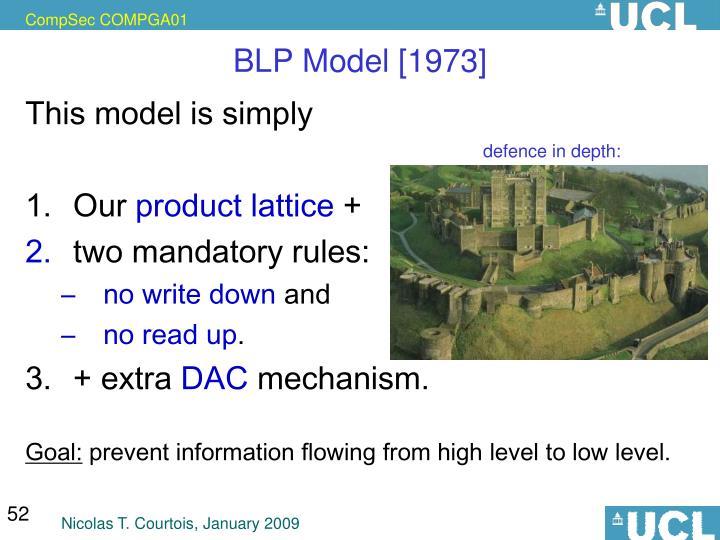 BLP Model [1973]