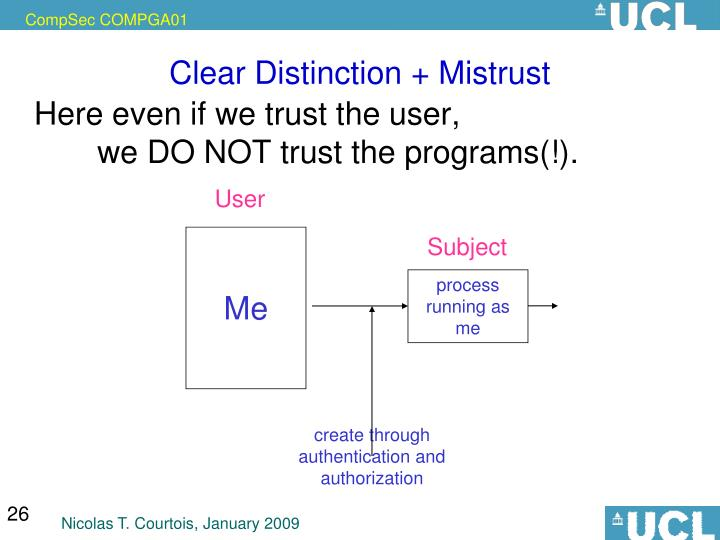 Clear Distinction + Mistrust