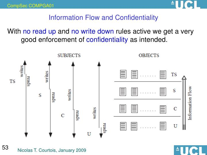 Information Flow and Confidentiality