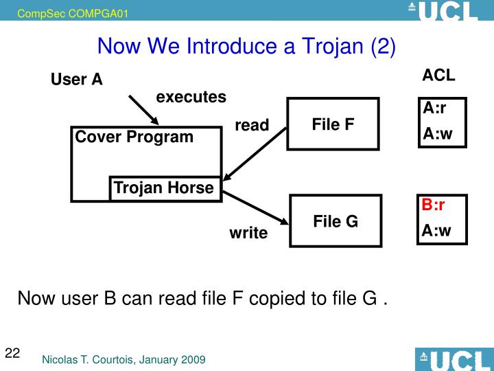 Now We Introduce a Trojan (2)