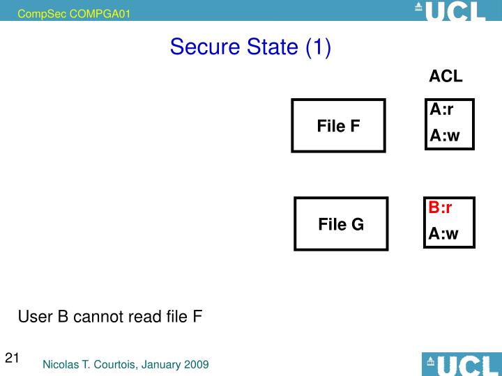 Secure State (1)