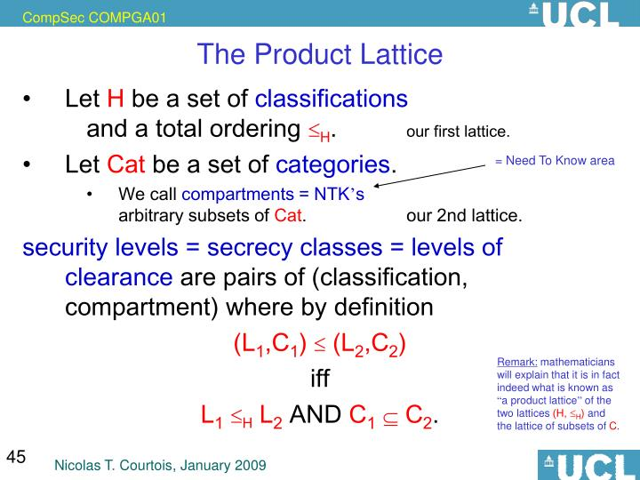The Product Lattice